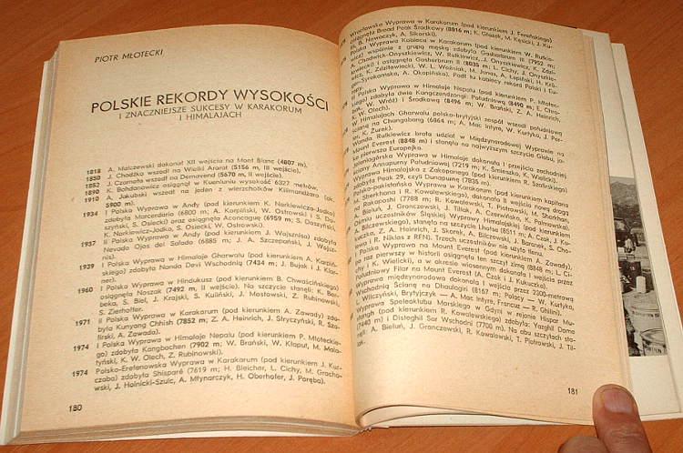 Dwie-Kangczendzongi-Sport-i-Turystyka-1983-Mlotecki-Branski-Chrobak-Heinrich-Malatynski-Nyka-Wdowiak-Himalaje
