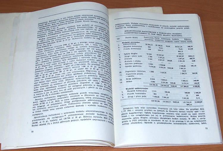 Milczarek-Jan-Dzieje-Zloczewa-Zloczew-Towarzystwo-Przyjaciol-Zloczewa-Urzad-Miasta-i-Gminy-1987