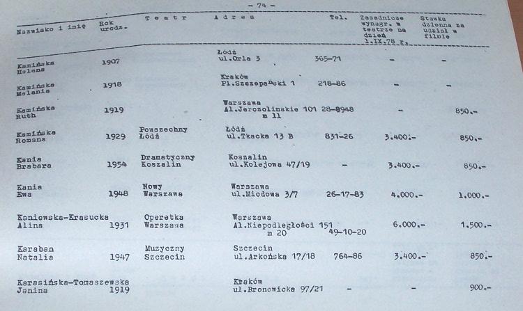 Wykaz-aktorek-Sezon-1978-1979-druk-Wydawnictwa-Radia-i-Telewizji-1978